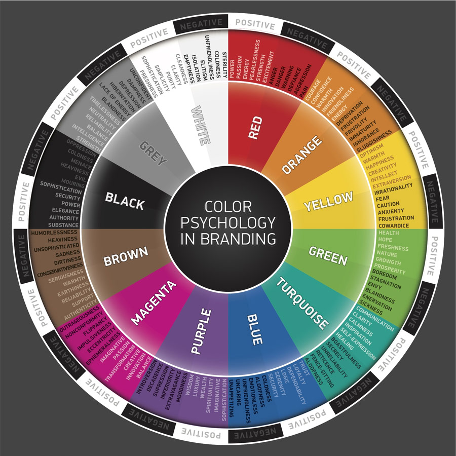 Color Psychology and Trust